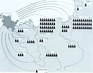 Die Herkunft der Flüchtlinge und Vertriebenen. Mit einem Anteil von jeweils einem Drittel bildeten die Ostpreußen und die Pommern die stärksten Gruppen.