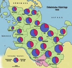 Das Verhältnis von Einheimischen und Flüchtlingen 1950.