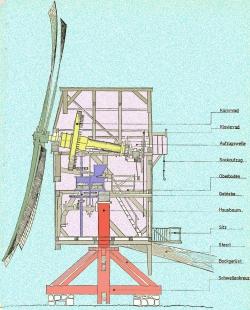 Schnitt durch eine Bockmühle: Auf dem Bockgerüst und dem Hausbaum (rot) gelagert, wurde das gesamte Mühlenhaus (rosa) mit dem Steert in den Wind gedreht. Das Kammrad (gelb) war fest mit dem Getriebe des Mahlgangs verbunden (blau), der von unten gedreht wurde.